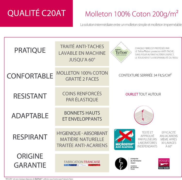 FICHE TECHNIQUE C20AT - Protection Blanc des Vosges