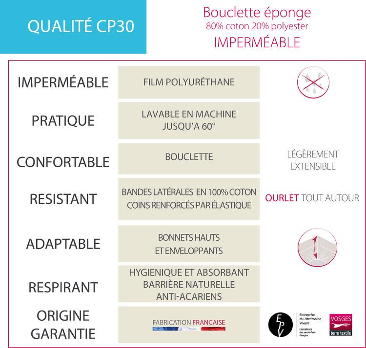 FICHE TECHNIQUE CP30 - Protection Blanc des Vosges